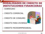 modalidades de credito de instituciones financieras