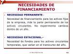 necesidades de financiamiento