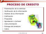proceso de credito