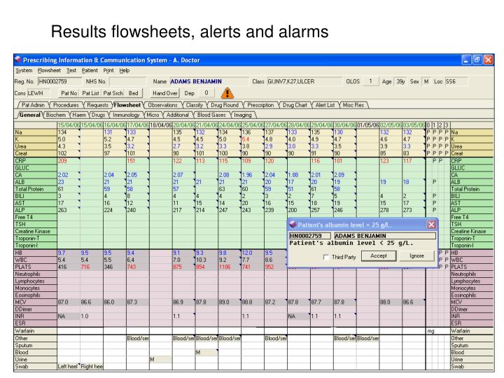 Results flowsheets, alerts and alarms