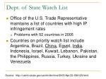 dept of state watch list