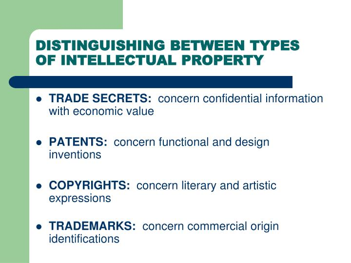 Distinguishing between types of intellectual property