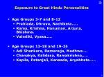 exposure to great hindu personalities8