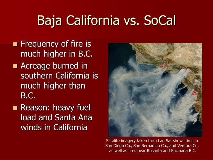 Baja California vs. SoCal