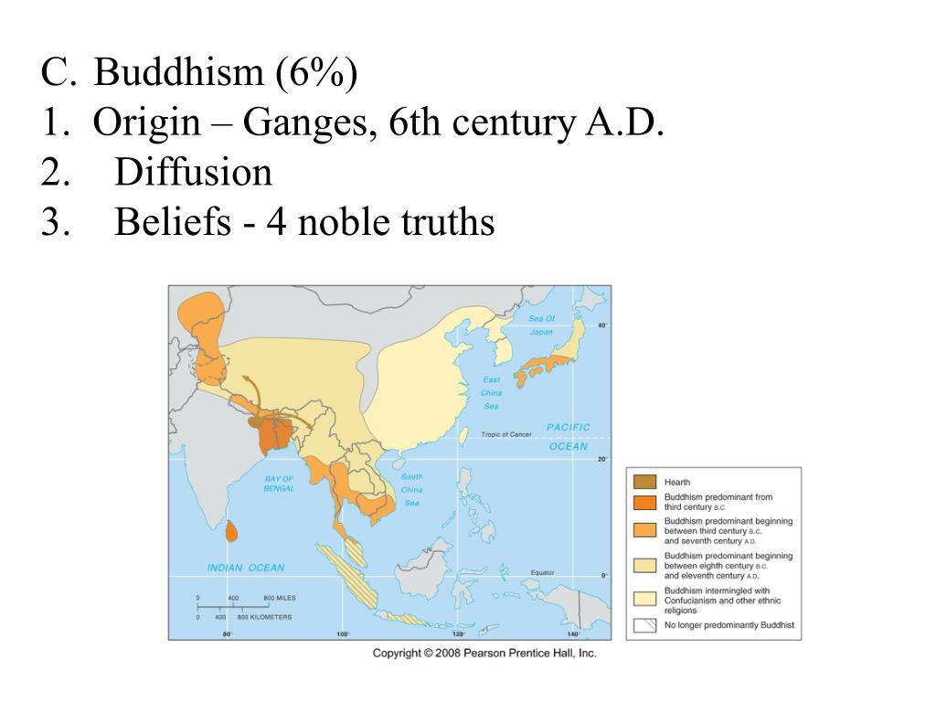 Buddhism (6%)