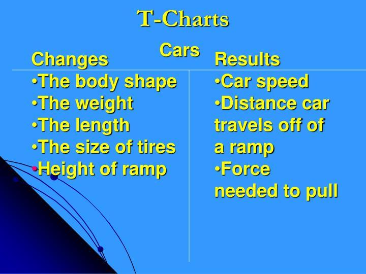 T-Charts