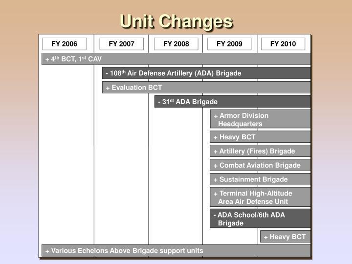 Unit Changes