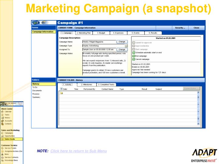 Marketing Campaign (a snapshot)
