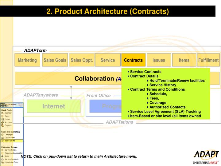 2. Product Architecture (Contracts)