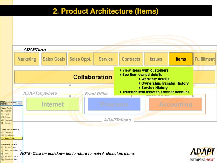 2. Product Architecture (Items)