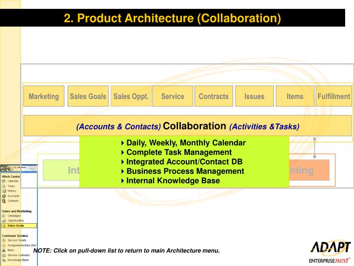 2. Product Architecture (Collaboration)