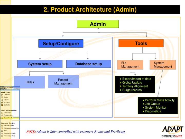 2. Product Architecture (Admin)
