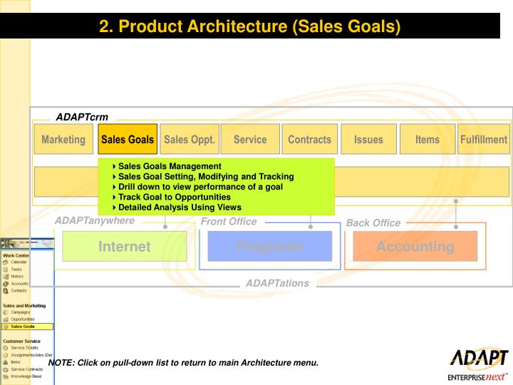 2. Product Architecture (Sales Goals)
