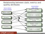relationship between static metrics and quality attributes