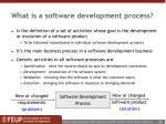 what is a software development process