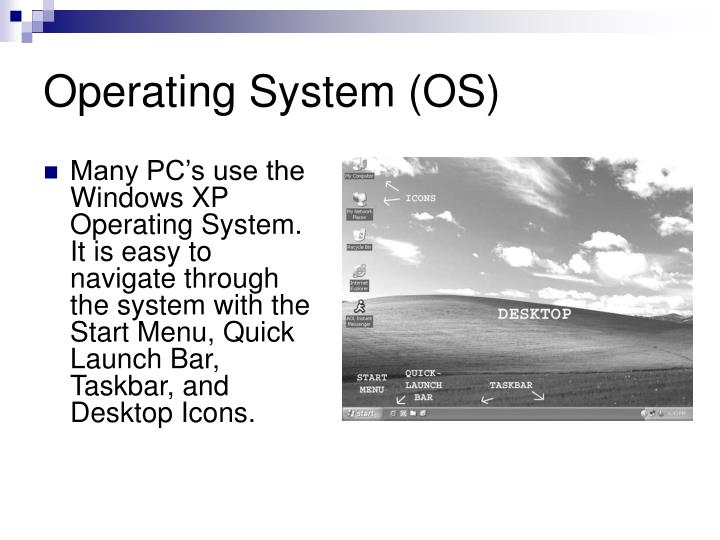 Operating System (OS)