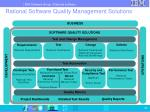 rational software quality management solutions
