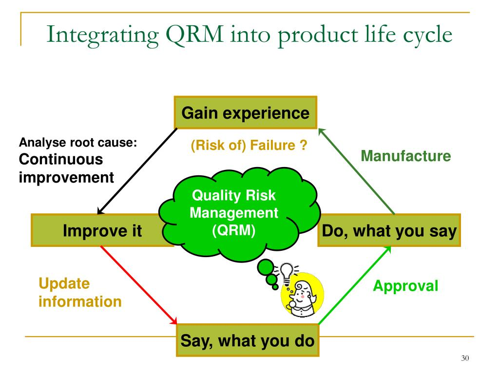 Integrating QRM into product life cycle
