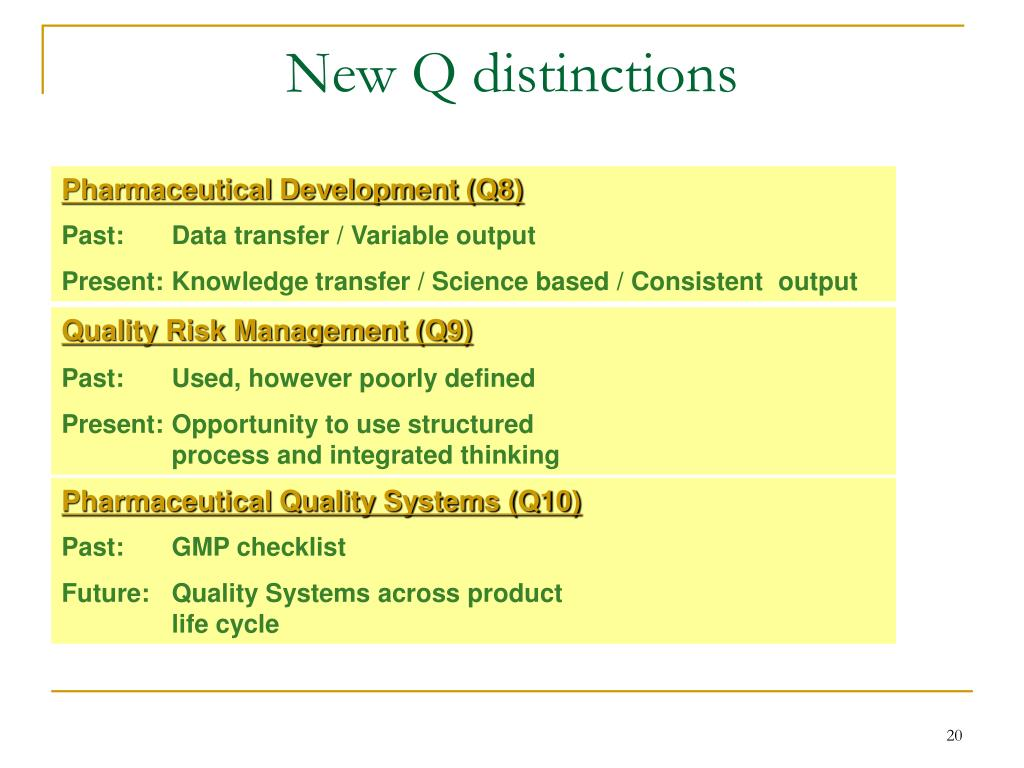 New Q distinctions