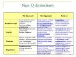 new q distinctions21