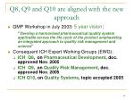 q8 q9 and q10 are aligned with the new approach