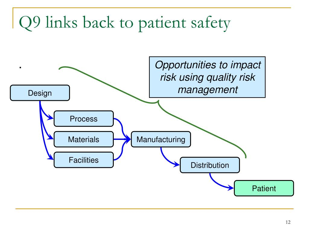 Q9 links back to patient safety