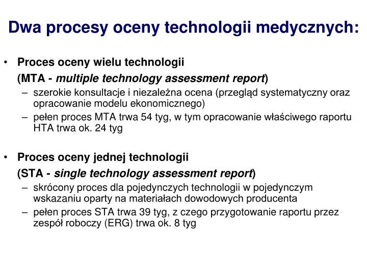 Dwa procesy oceny technologii medycznych