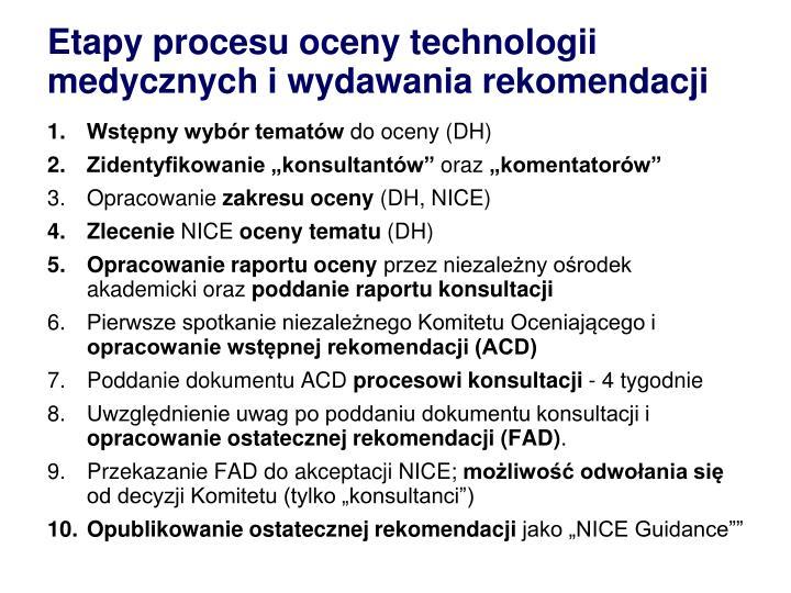 Etapy procesu oceny technologii medycznych i wydawania rekomendacji