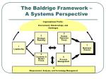 the baldrige framework a systems perspective