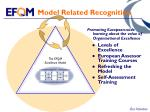 model related recognition