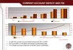 current account deficit and fdi