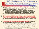 6 key differences p c insurance in the post financial catastrophe world