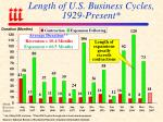 length of u s business cycles 1929 present