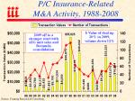 p c insurance related m a activity 1988 2008