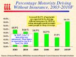 percentage motorists driving without insurance 2003 2010f