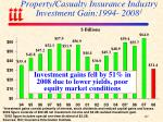 property casualty insurance industry investment gain 1994 2008 1