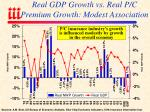 real gdp growth vs real p c premium growth modest association
