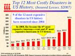 top 12 most costly disasters in us history insured losses 2007