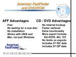 american factfinder and dvd rom