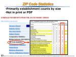 zip code statistics
