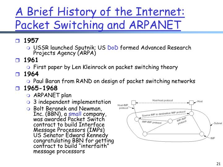 A Brief History of the Internet: Packet Switching and ARPANET