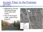 access fiber to the premises fttp