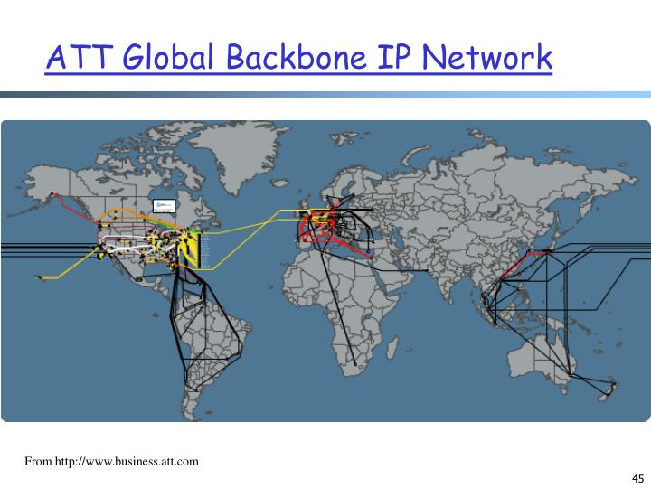 ATT Global Backbone IP Network