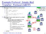 example protocol simple mail transfer protocol smtp