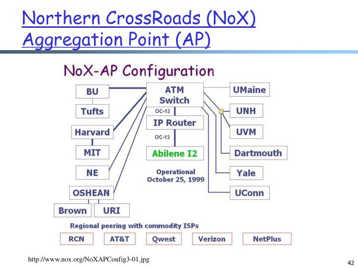 Northern CrossRoads (NoX)