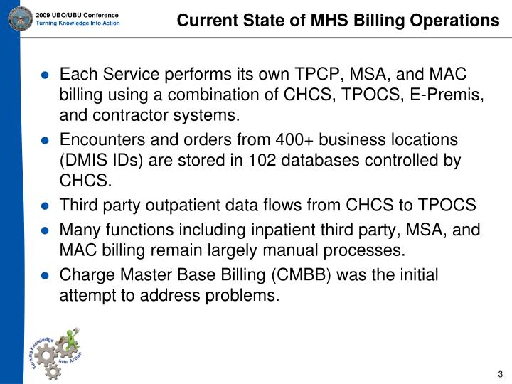 Current state of mhs billing operations