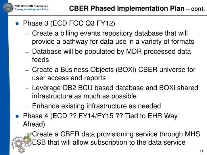 CBER Phased Implementation Plan