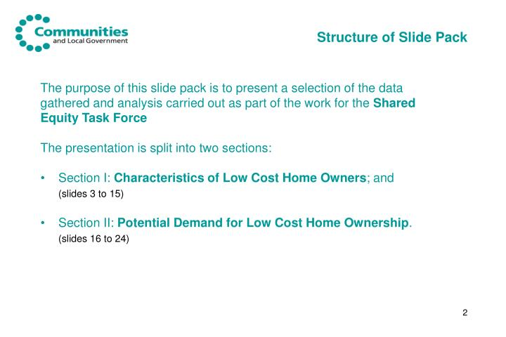 Structure of slide pack