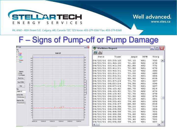 F – Signs of Pump-off or Pump Damage