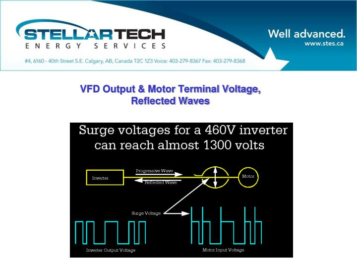 VFD Output & Motor Terminal Voltage, Reflected Waves